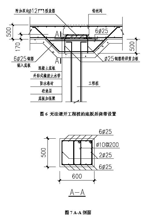 下沉式卫生间下水结构图